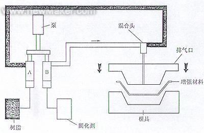 电路 电路图 电子 户型 户型图 平面图 原理图 400_262