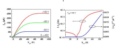 金属半导体场效应晶体管结构图