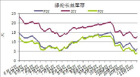 中国化纤经济信息网_...中信建投期货、中国化纤经济信息网)-PX有望止跌 PTA震荡加剧