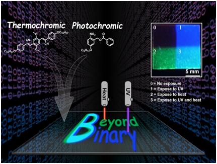美国科学家利用聚合物薄膜成功创建四进制编