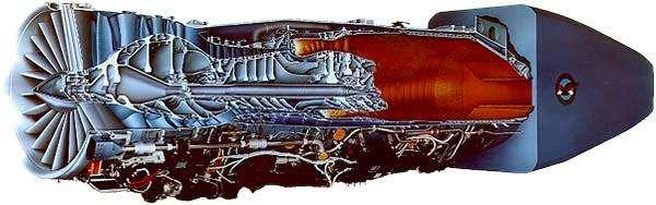 进气机匣,风扇静子和转子叶片,压气机叶片,包容机匣以及发动机短舱,反