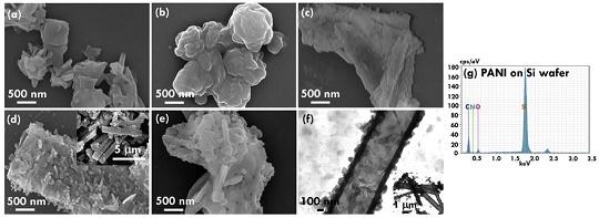 管状聚苯胺和氧化石墨烯复合材料用于超级电