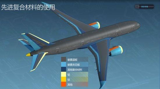 航空航天与汽车领域热塑性复合材料联盟在德