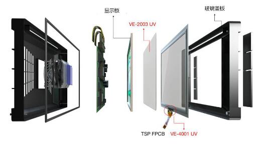 陶氏公司推出全新有机硅光学粘结材料