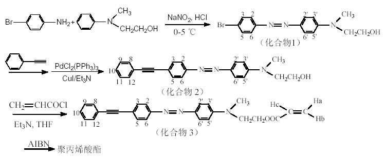 合成了功能化的聚丙烯酸酯,利用ftir,nmr等对化合物的结构进行了表征