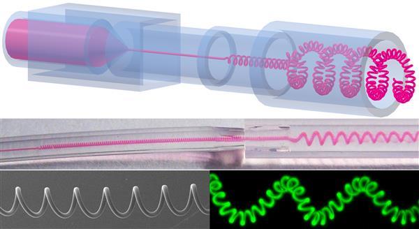 微流控纺丝制备聚合物螺旋、超螺旋