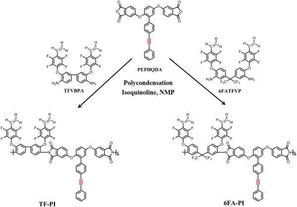 宋宁宁博士基于线性聚酰亚胺构筑高