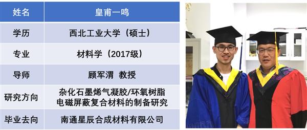 SFPC课题组硕士研究生皇甫一鸣顺利