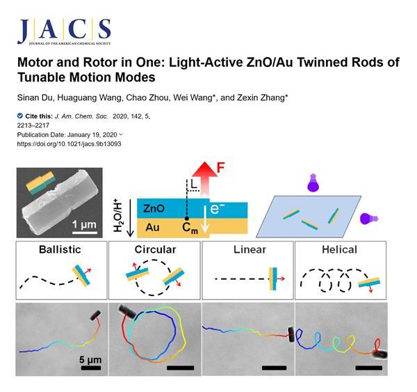 JACS:马达与转子齐出马,新型微机